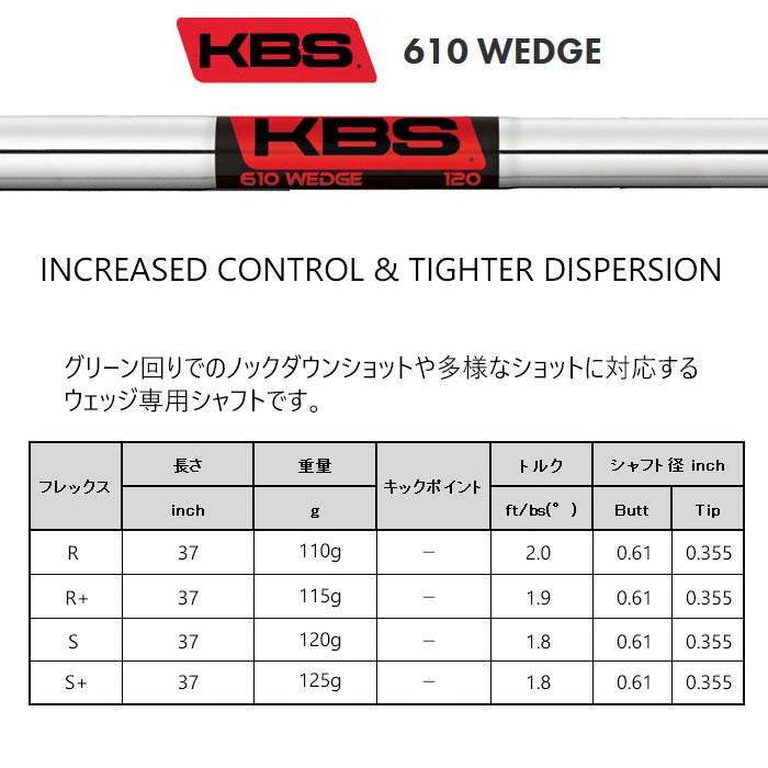 シャフト:KBS 610 wedge