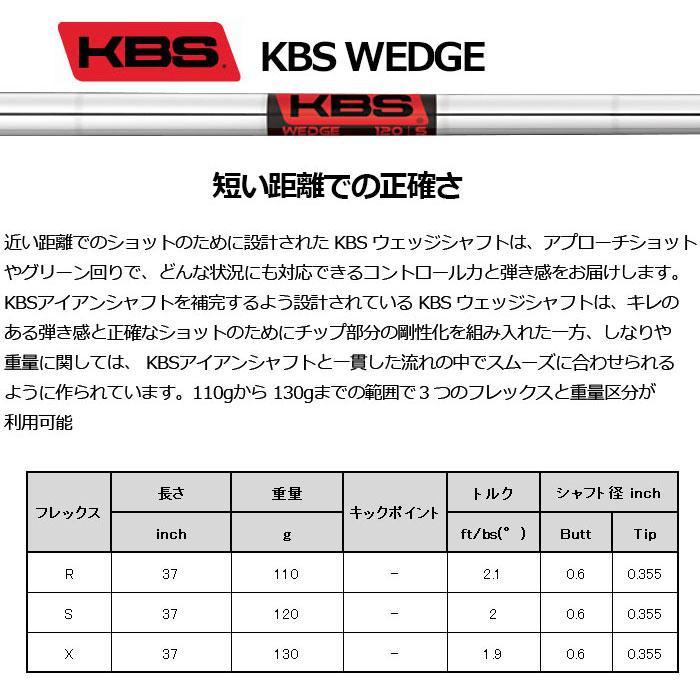 シャフト:KBSウェッジ